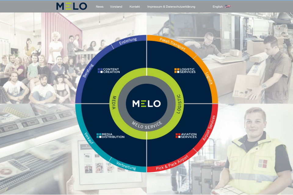 MELO Group